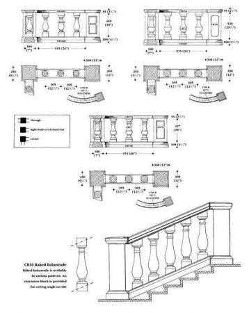 Balustrading for steps